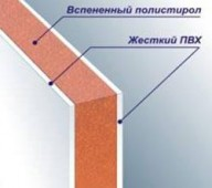 Сэндвич-панель толщиной 32 мм